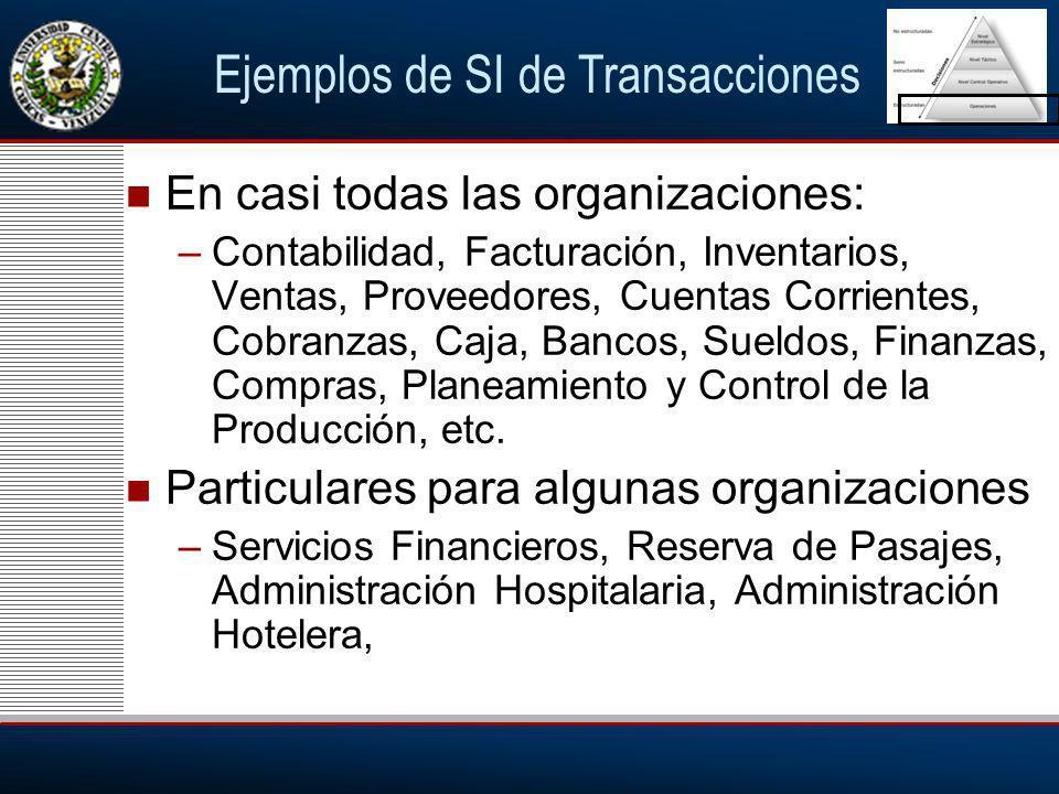 Ejemplos de SI de Transacciones
