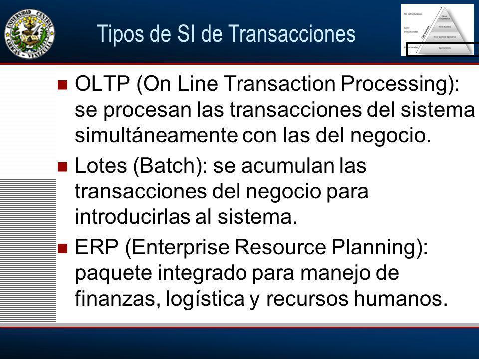 Tipos de SI de Transacciones