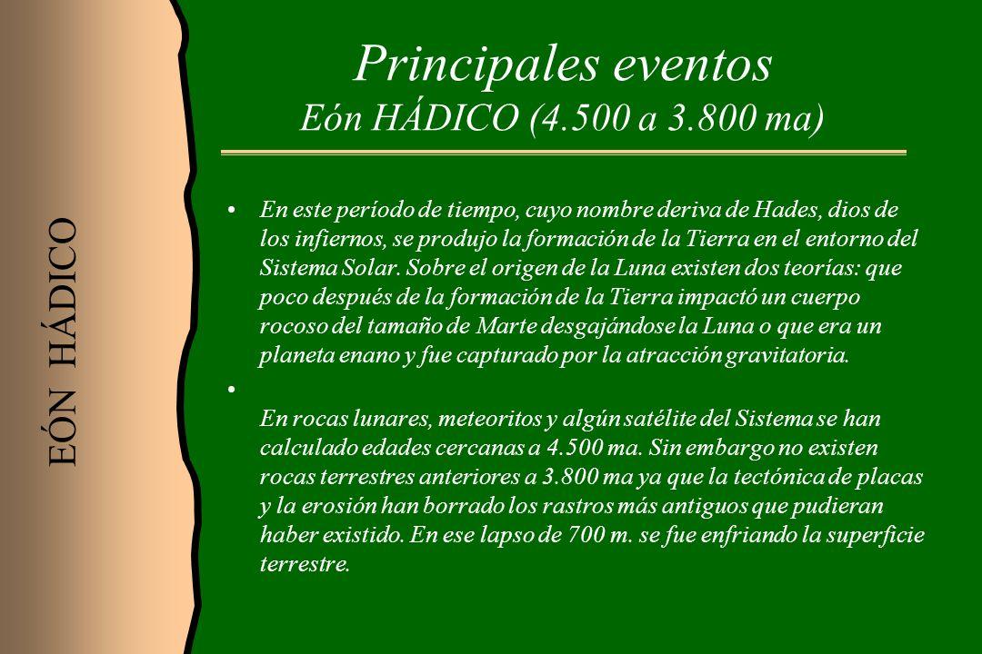 Principales eventos Eón HÁDICO (4.500 a 3.800 ma)