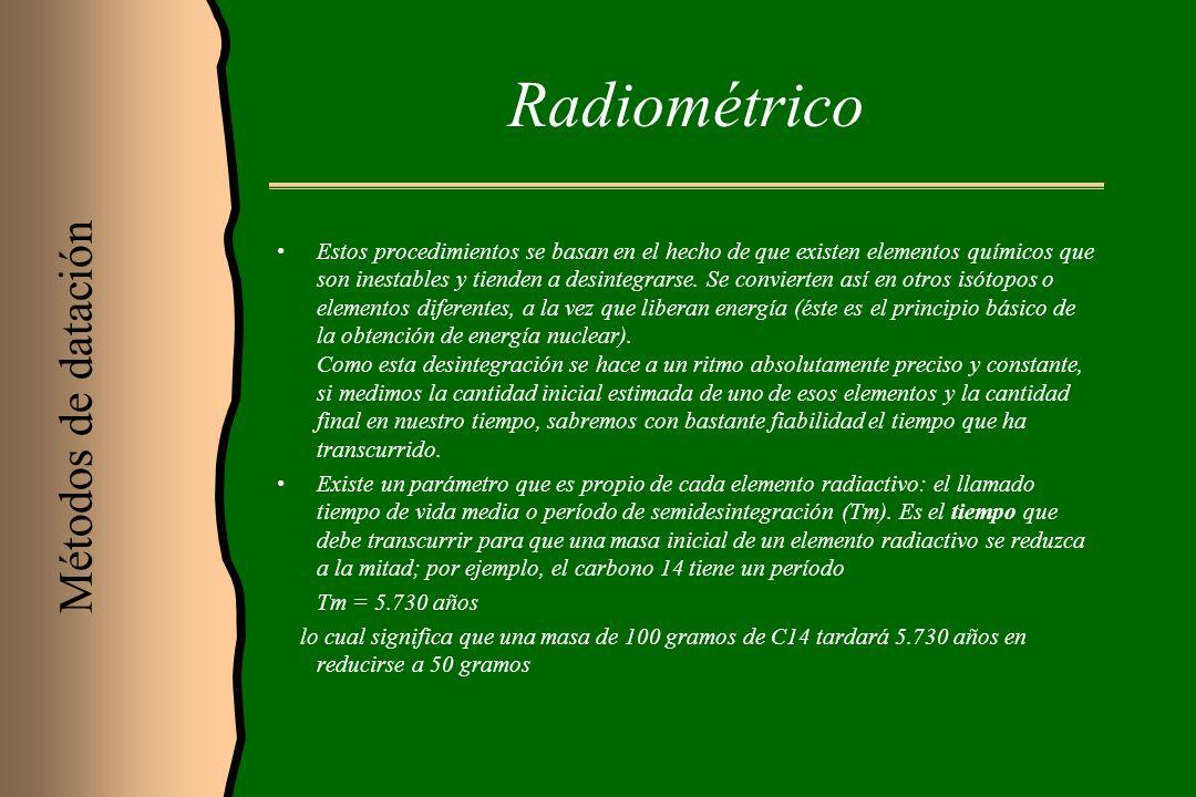 Radiométrico Métodos de datación