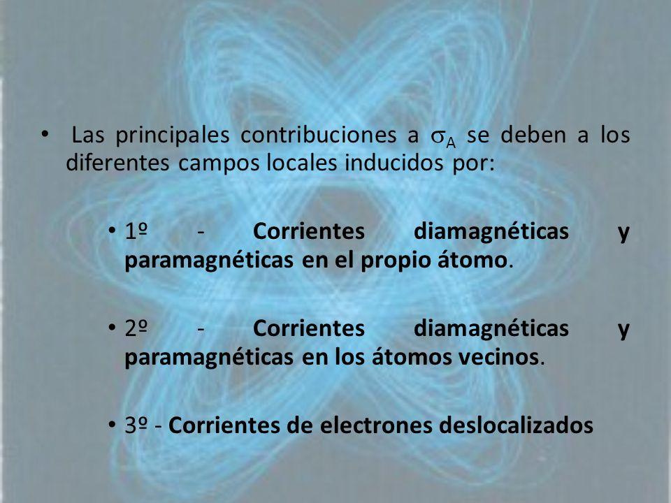 Las principales contribuciones a A se deben a los diferentes campos locales inducidos por:
