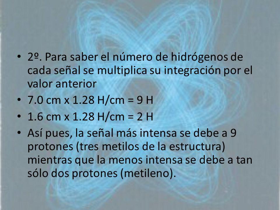 2º. Para saber el número de hidrógenos de cada señal se multiplica su integración por el valor anterior
