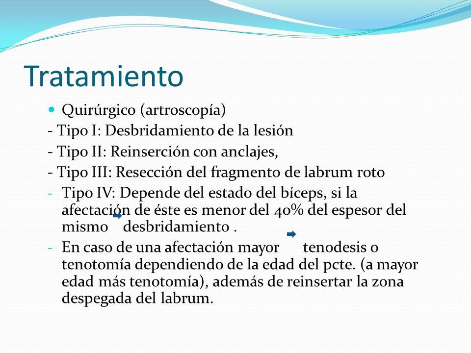 Tratamiento Quirúrgico (artroscopía)