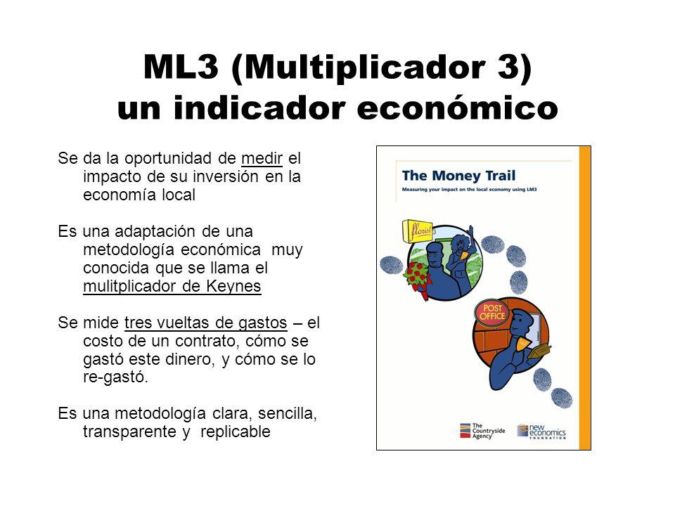 ML3 (Multiplicador 3) un indicador económico