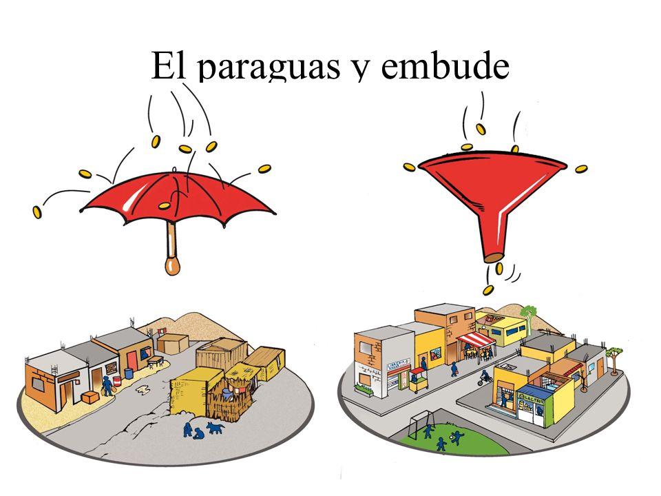 El paraguas y embude