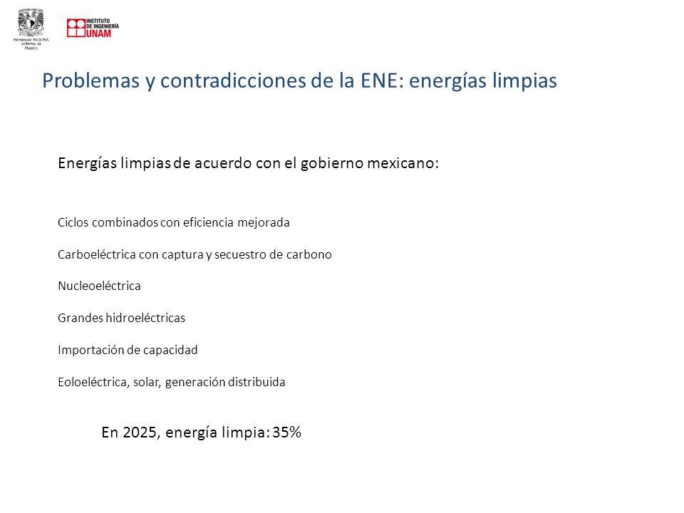 Problemas y contradicciones de la ENE: energías limpias