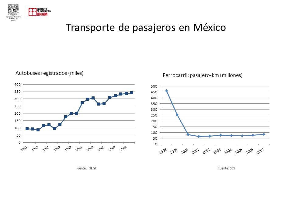Transporte de pasajeros en México