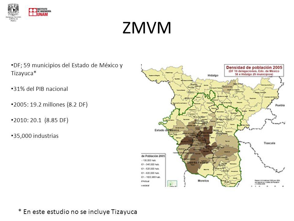 ZMVM * En este estudio no se incluye Tizayuca