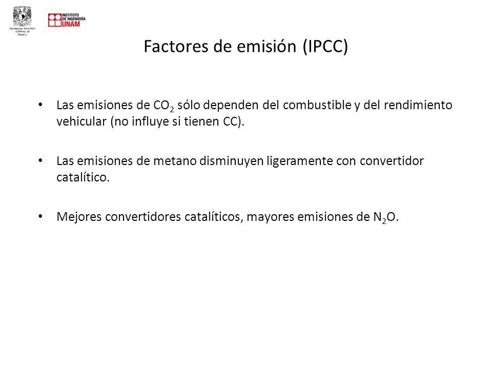 Factores de emisión (IPCC)