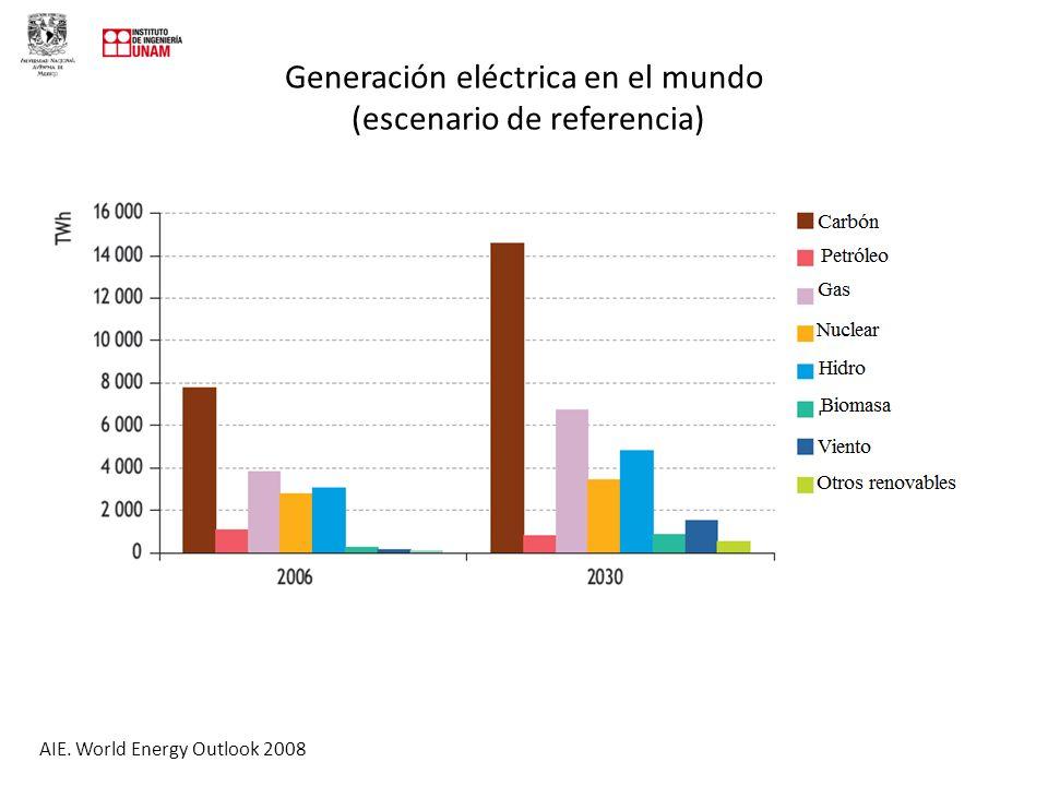 Generación eléctrica en el mundo (escenario de referencia)