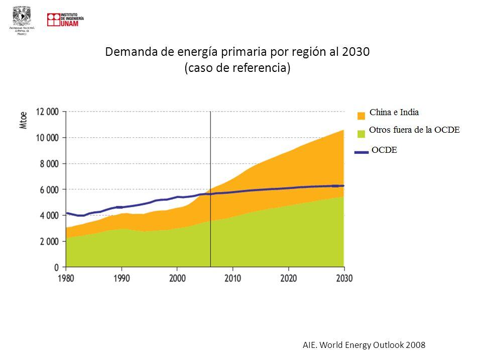 Demanda de energía primaria por región al 2030 (caso de referencia)