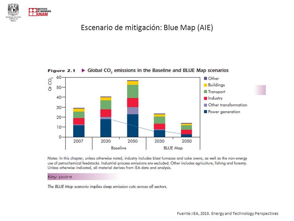 Escenario de mitigación: Blue Map (AIE)