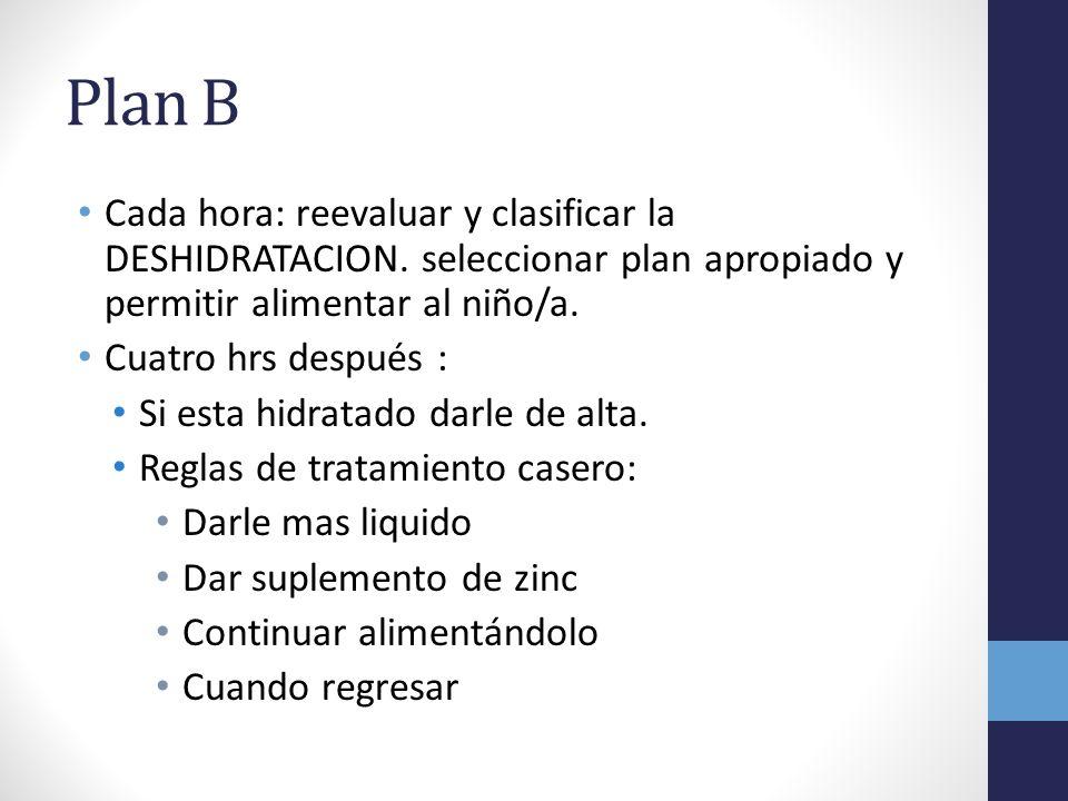 Plan B Cada hora: reevaluar y clasificar la DESHIDRATACION. seleccionar plan apropiado y permitir alimentar al niño/a.