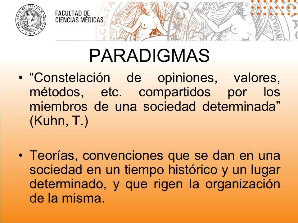 PARADIGMAS Constelación de opiniones, valores, métodos, etc. compartidos por los miembros de una sociedad determinada (Kuhn, T.)
