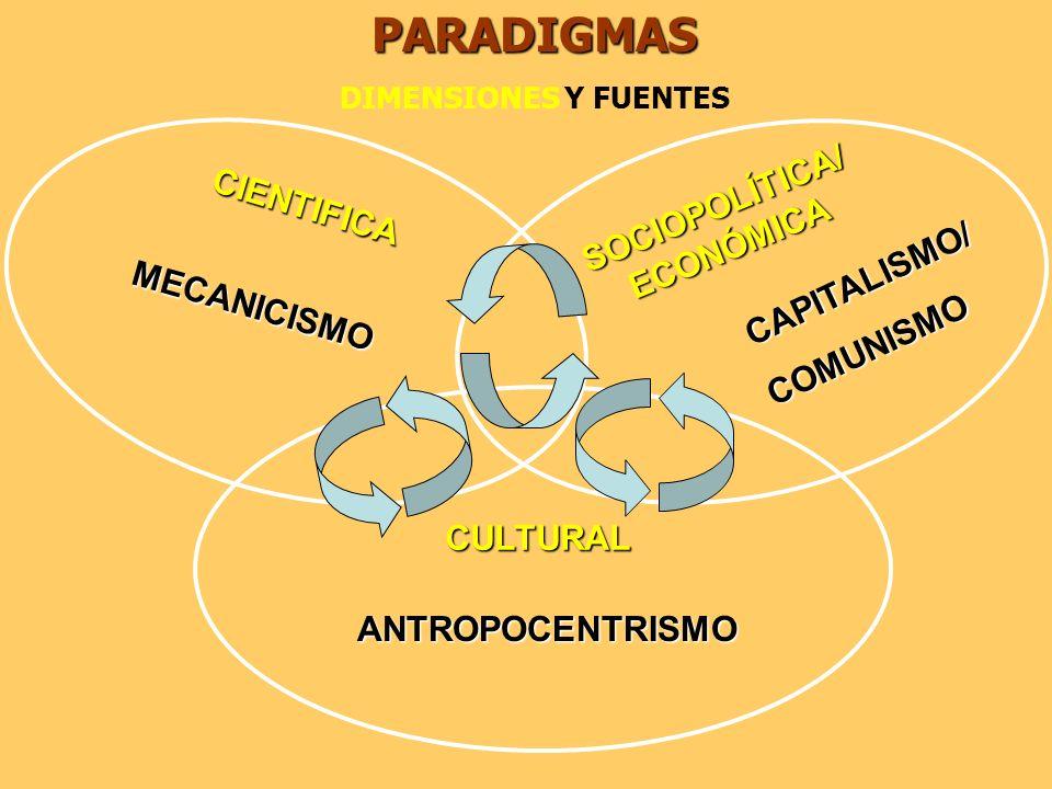 SOCIOPOLÍTICA/ECONÓMICA