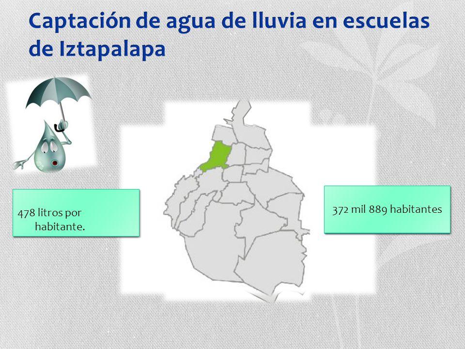 Captación de agua de lluvia en escuelas de Iztapalapa