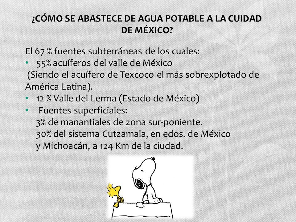 ¿CÓMO SE ABASTECE DE AGUA POTABLE A LA CUIDAD DE MÉXICO