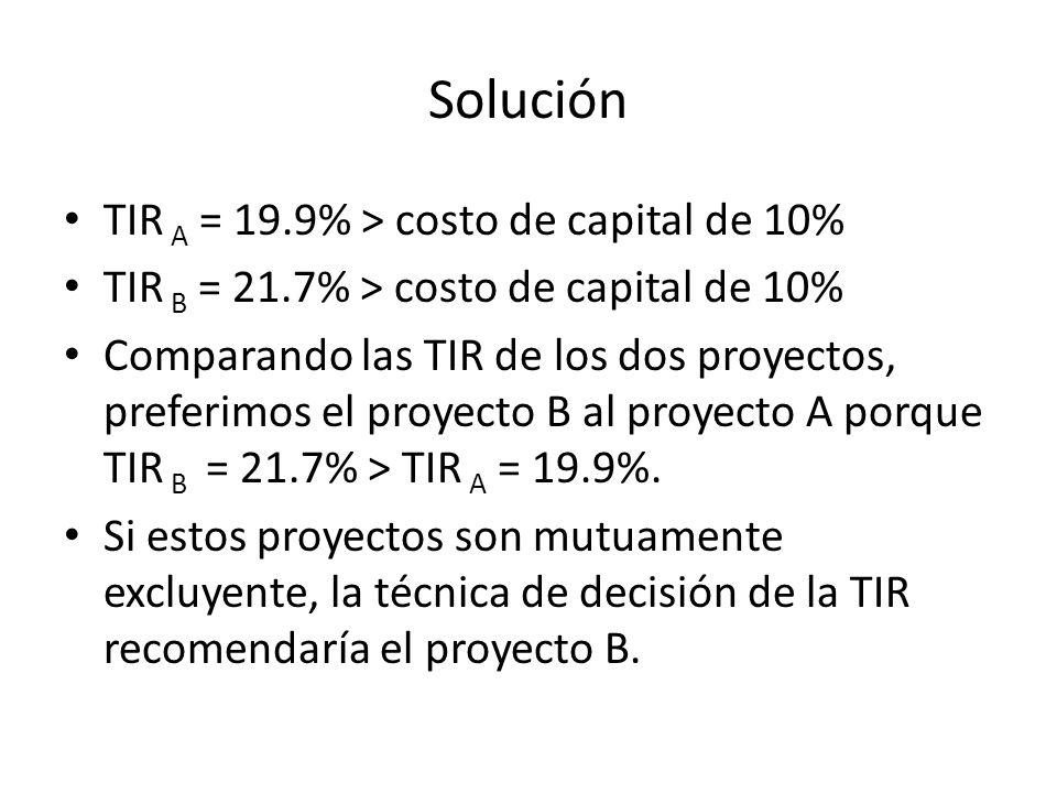 Solución TIR A = 19.9% > costo de capital de 10%