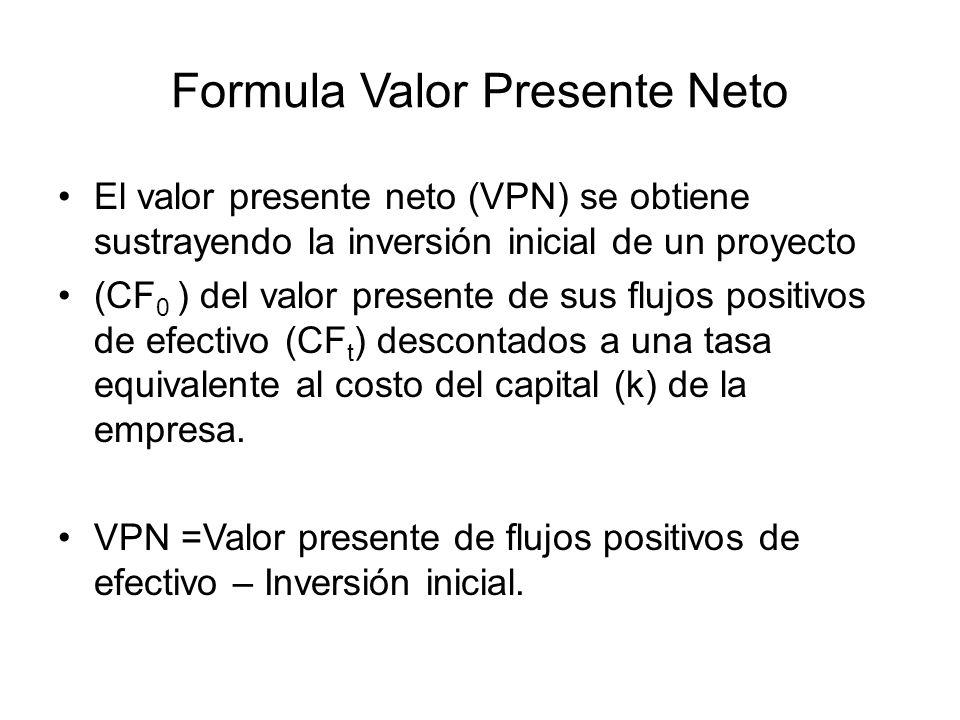 Formula Valor Presente Neto