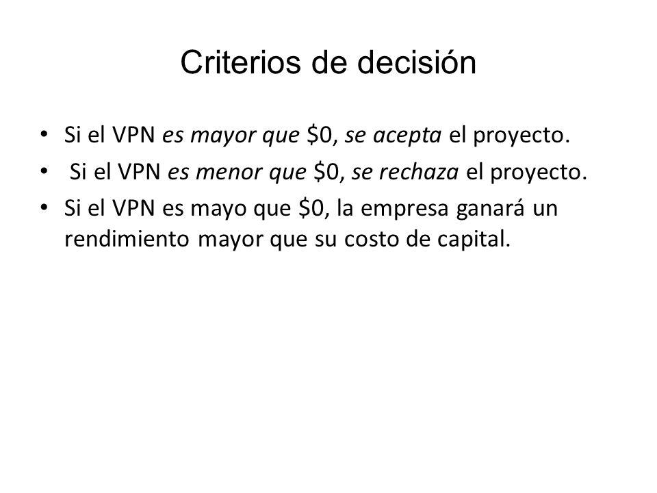 Criterios de decisión Si el VPN es mayor que $0, se acepta el proyecto. Si el VPN es menor que $0, se rechaza el proyecto.