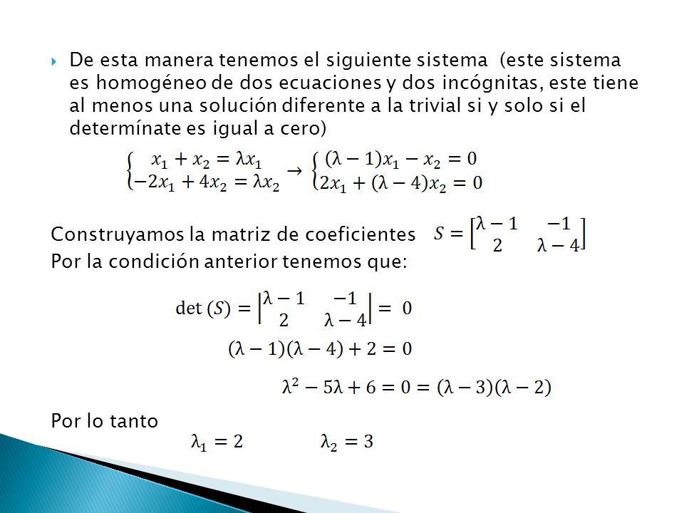 De esta manera tenemos el siguiente sistema (este sistema es homogéneo de dos ecuaciones y dos incógnitas, este tiene al menos una solución diferente a la trivial si y solo si el determínate es igual a cero)