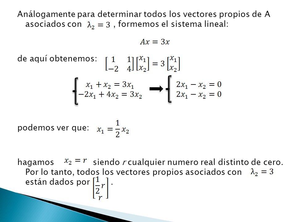Análogamente para determinar todos los vectores propios de A asociados con , formemos el sistema lineal: de aquí obtenemos: podemos ver que: hagamos siendo r cualquier numero real distinto de cero.