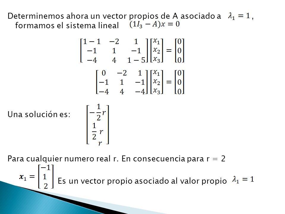 Determinemos ahora un vector propios de A asociado a , formamos el sistema lineal Una solución es: Para cualquier numero real r.