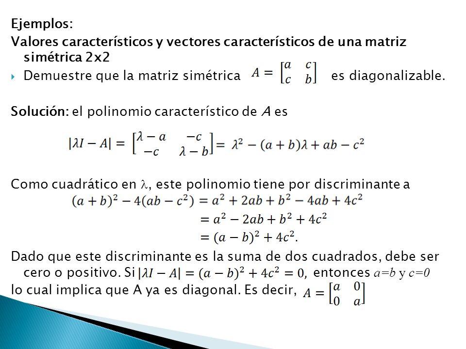 Ejemplos: Valores característicos y vectores característicos de una matriz simétrica 2x2. Demuestre que la matriz simétrica es diagonalizable.