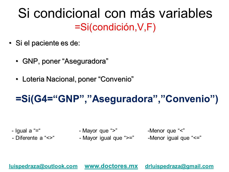 Si condicional con más variables =Si(condición,V,F)