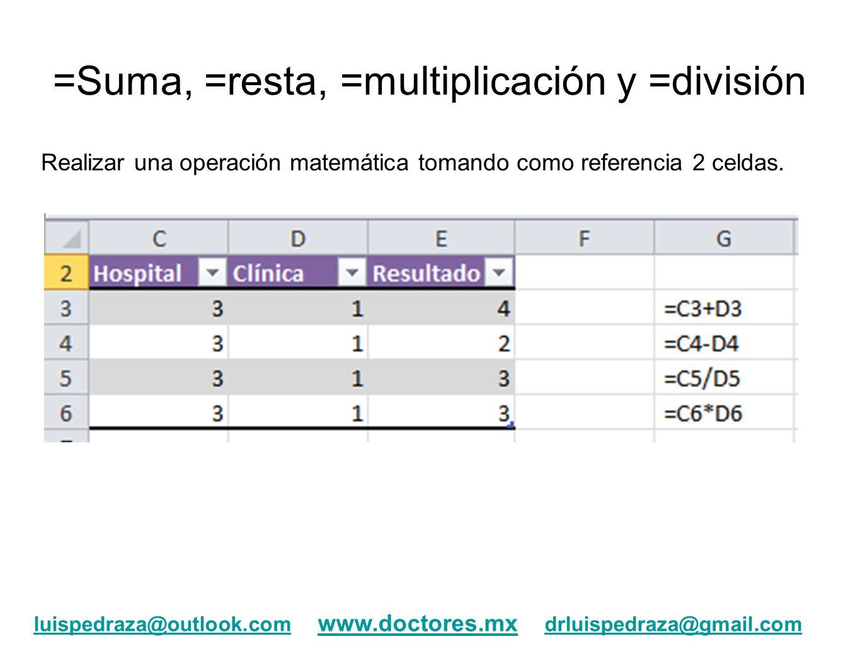 =Suma, =resta, =multiplicación y =división