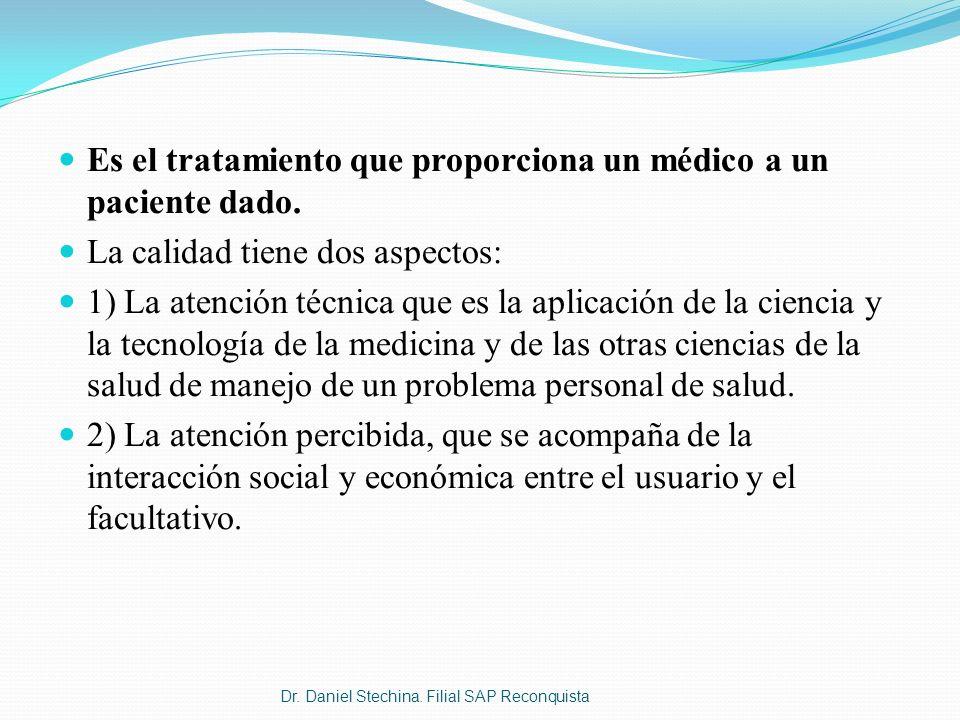 Es el tratamiento que proporciona un médico a un paciente dado.