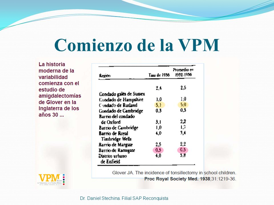 Comienzo de la VPM Dr. Daniel Stechina. Filial SAP Reconquista