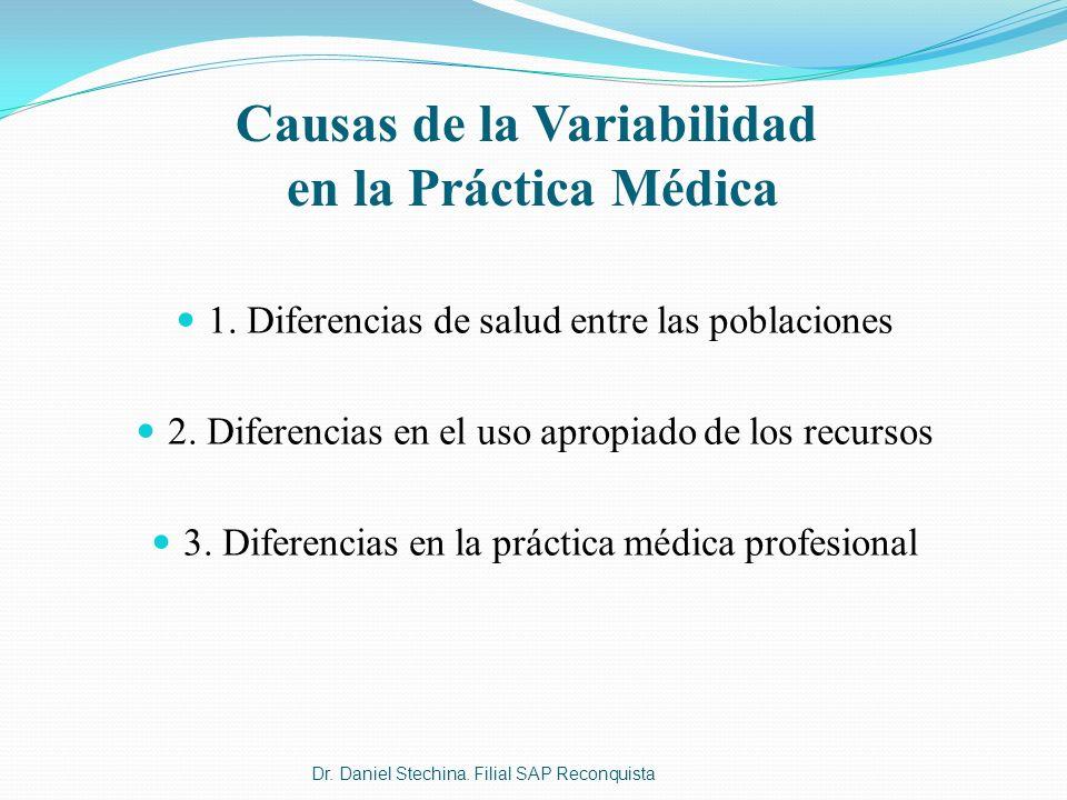 Causas de la Variabilidad en la Práctica Médica