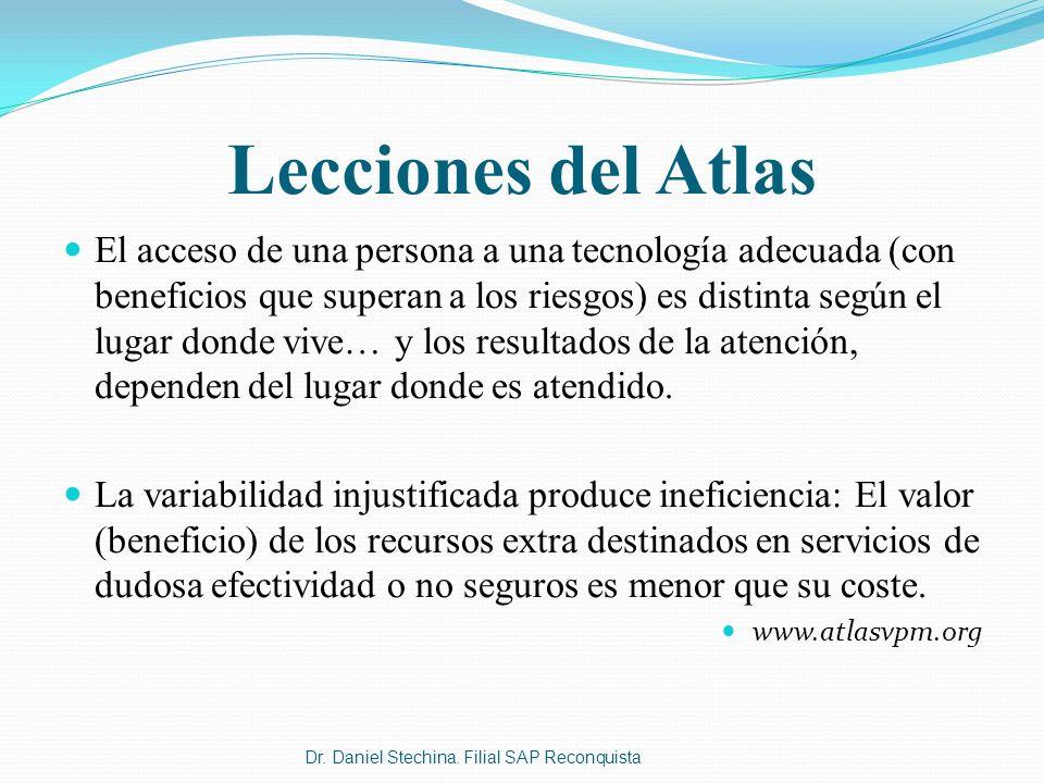 Lecciones del Atlas