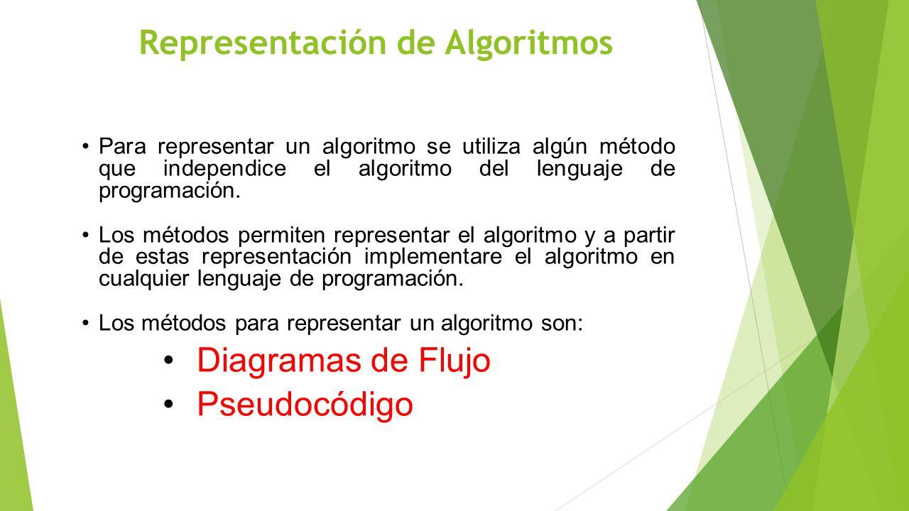 Representación de Algoritmos