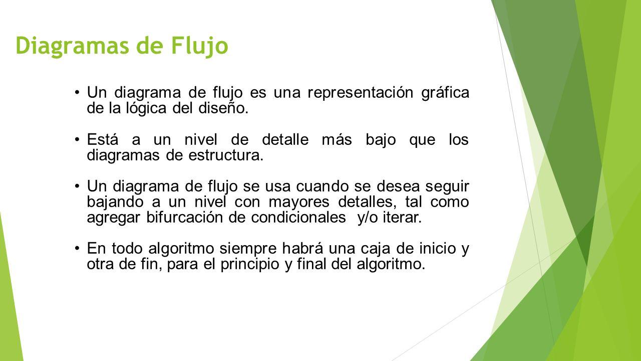 Diagramas de Flujo Un diagrama de flujo es una representación gráfica de la lógica del diseño.