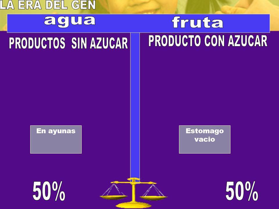 LA ERA DEL GEN agua fruta PRODUCTO CON AZUCAR PRODUCTOS SIN AZUCAR 50%