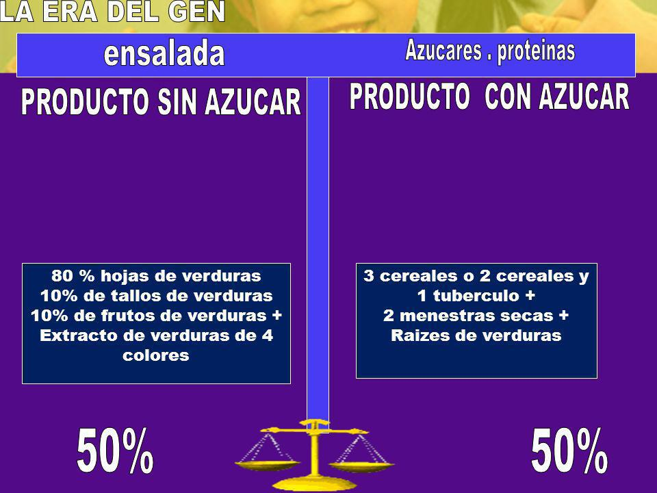 LA ERA DEL GEN ensalada Azucares . proteinas PRODUCTO CON AZUCAR
