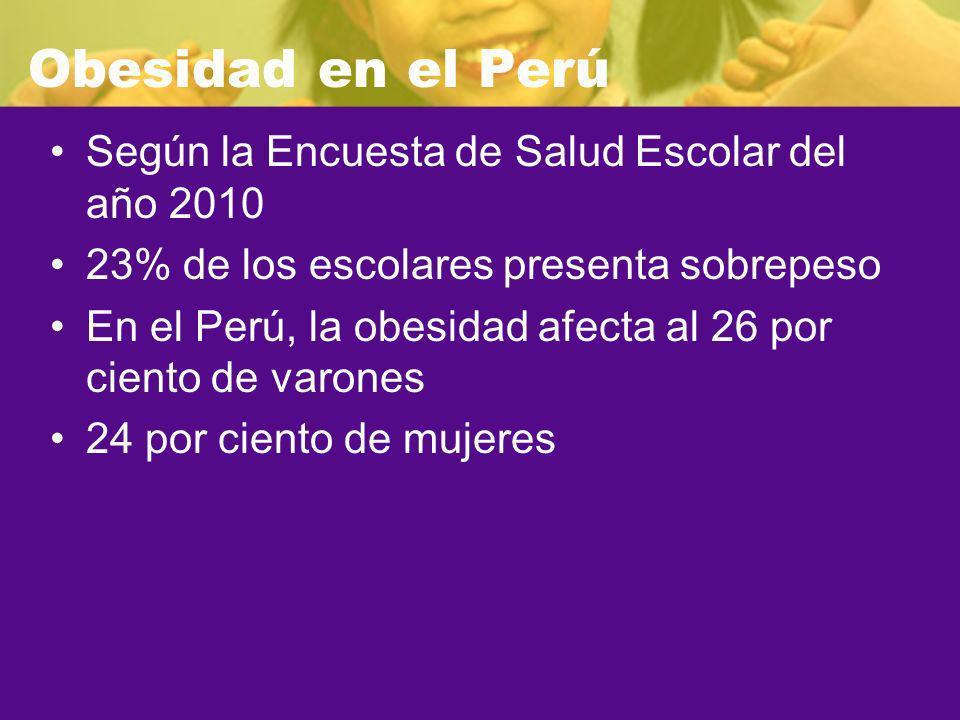 Obesidad en el Perú Según la Encuesta de Salud Escolar del año 2010
