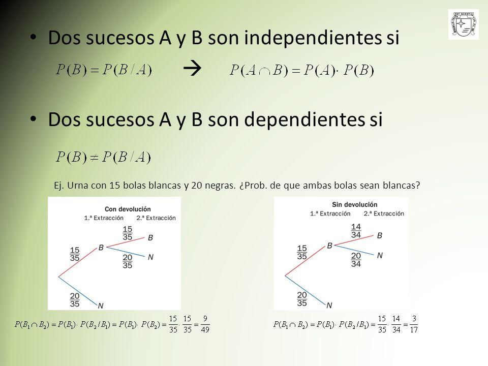 Dos sucesos A y B son independientes si