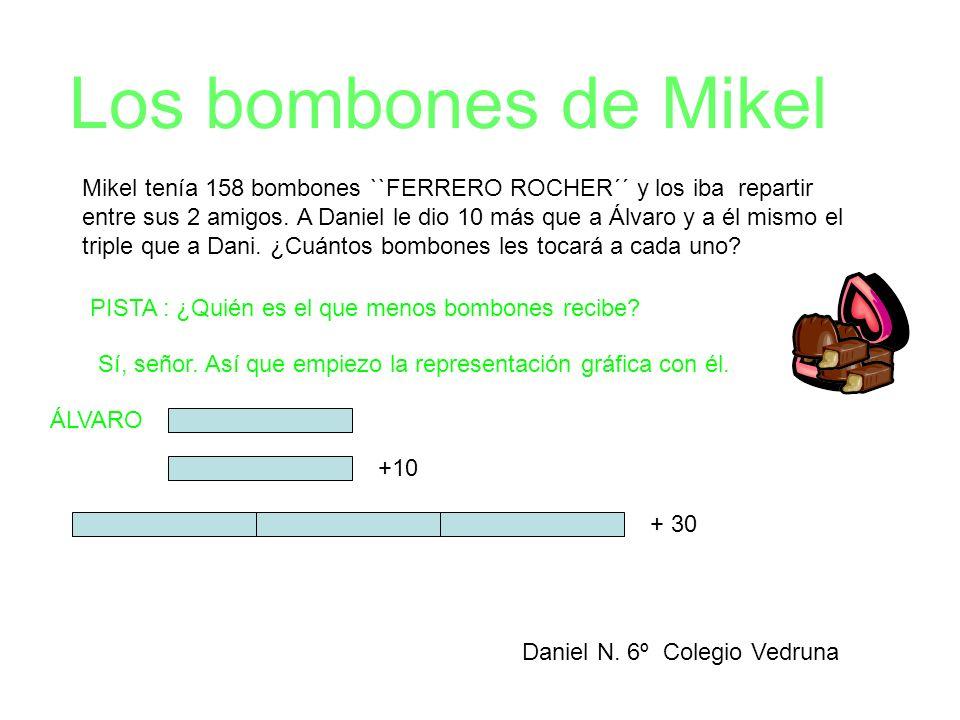 Los bombones de Mikel