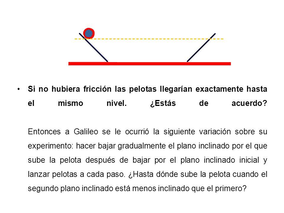 Si no hubiera fricción las pelotas llegarían exactamente hasta el mismo nivel.