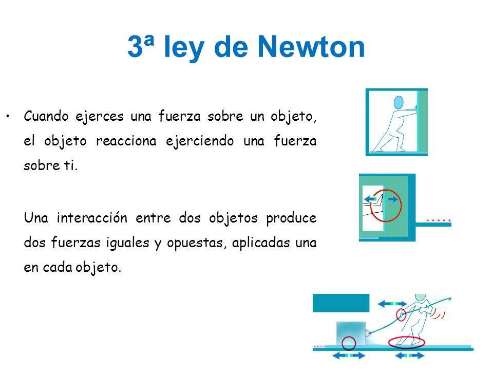 3ª ley de Newton Cuando ejerces una fuerza sobre un objeto, el objeto reacciona ejerciendo una fuerza sobre ti.