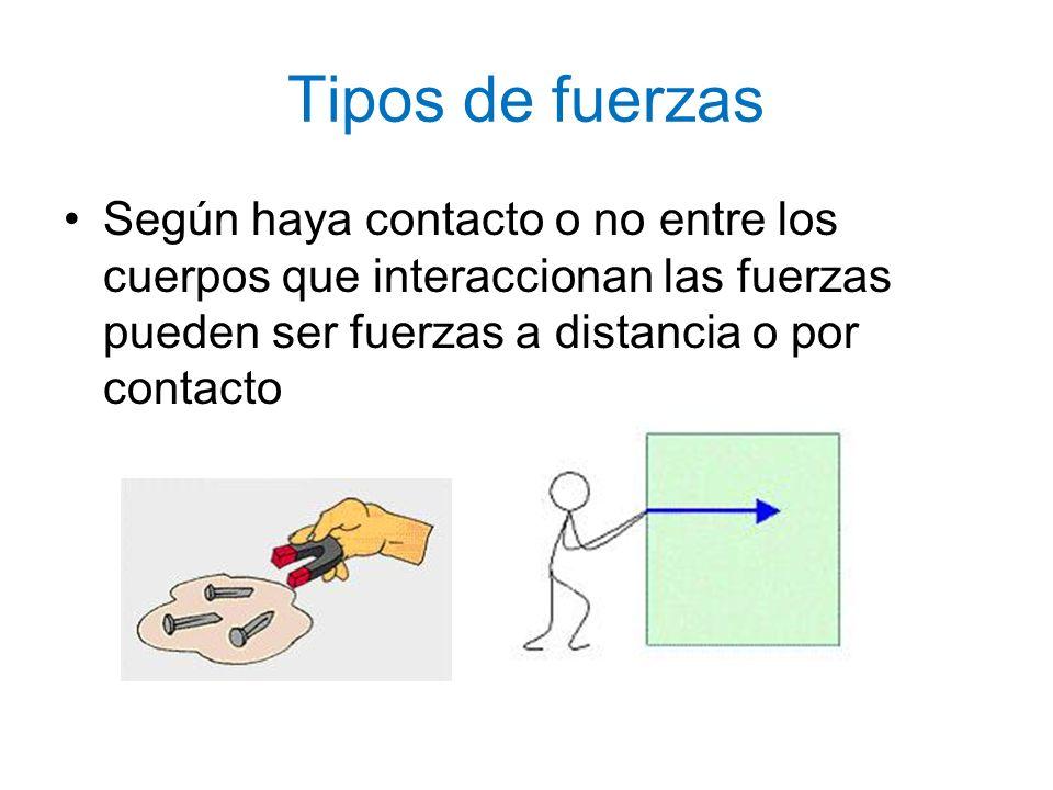 Tipos de fuerzas Según haya contacto o no entre los cuerpos que interaccionan las fuerzas pueden ser fuerzas a distancia o por contacto.