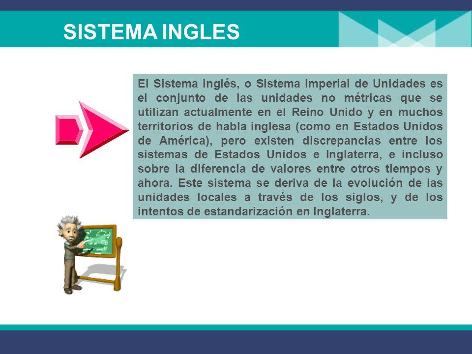 SISTEMA INGLES