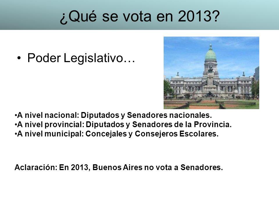 ¿Qué se vota en 2013 Poder Legislativo…