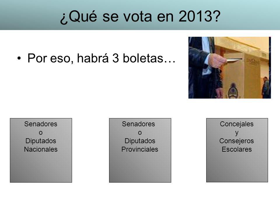¿Qué se vota en 2013 Por eso, habrá 3 boletas… Senadores o Diputados
