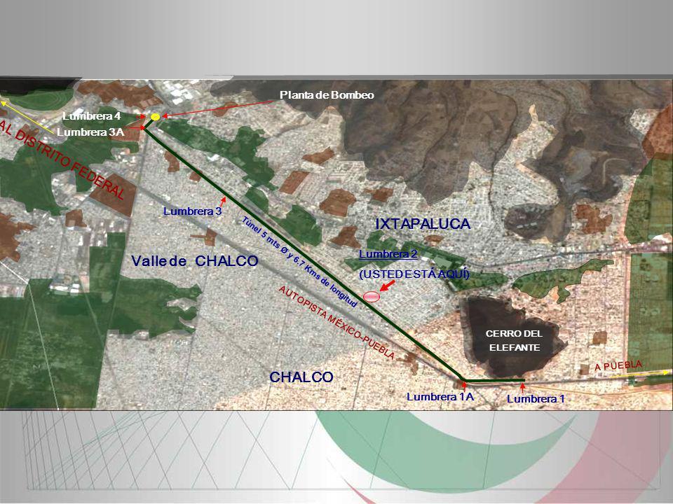 IXTAPALUCA Valle de CHALCO CHALCO AL DISTRITO FEDERAL Planta de Bombeo