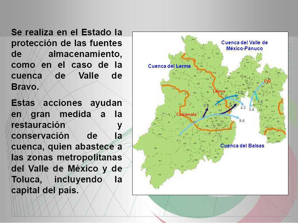 Cuenca del Valle de México-Pánuco