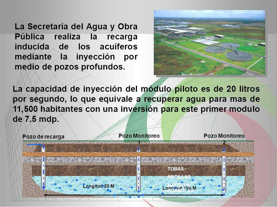 La Secretaría del Agua y Obra Pública realiza la recarga inducida de los acuíferos mediante la inyección por medio de pozos profundos.